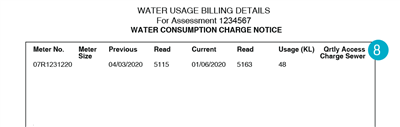 Water consumption charge graphic