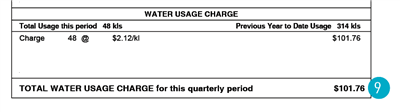 9 Water usage charge updated