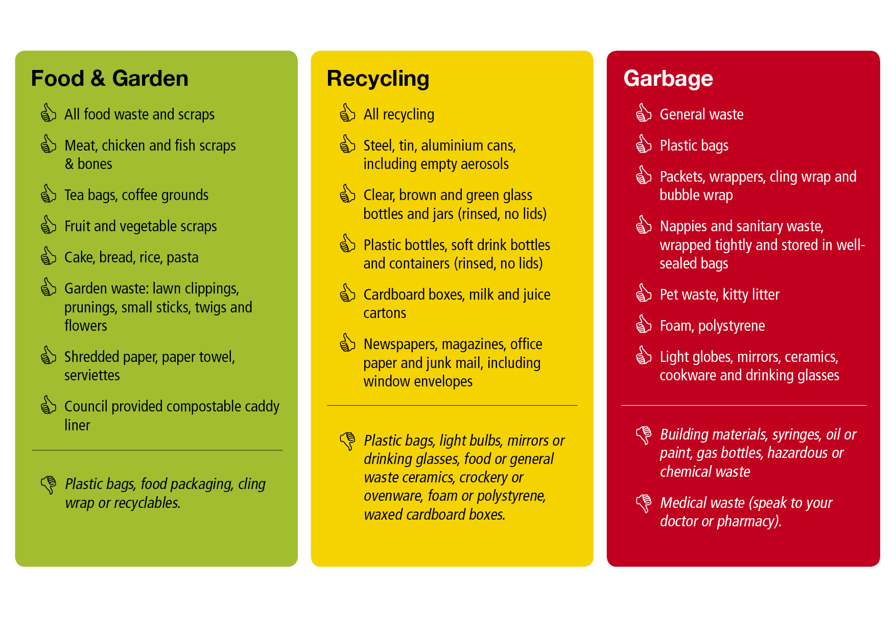 Domestic Waste Management Dubbo Regional Council